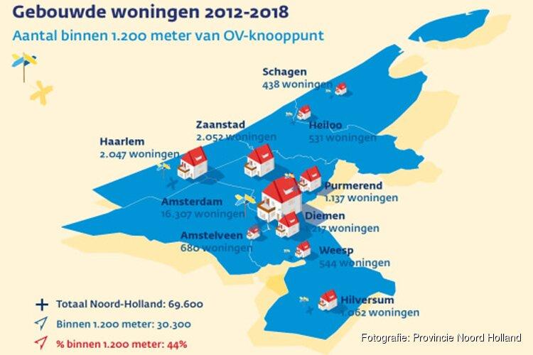 44% van gebouwde woningen in Noord-Holland rondom stations